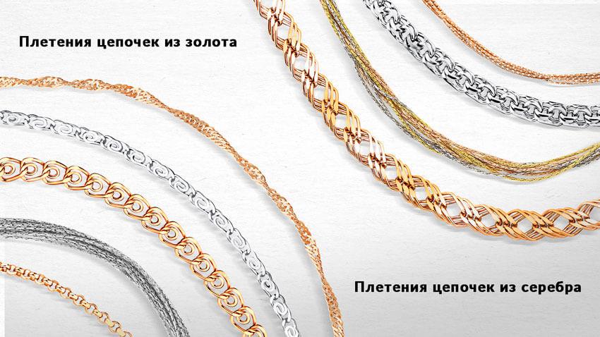 Самые прочные плетения цепочек из золота и серебра